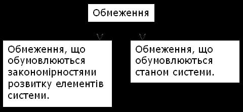 Метод прогнозних сценаріїв